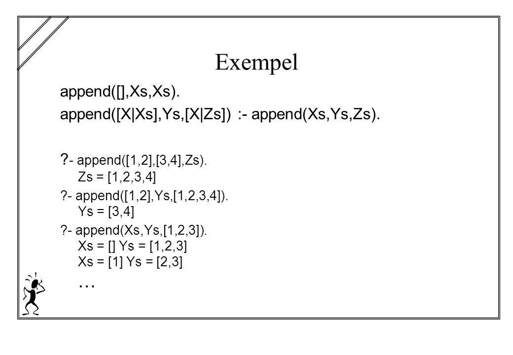 Exempel append([],Xs,Xs).